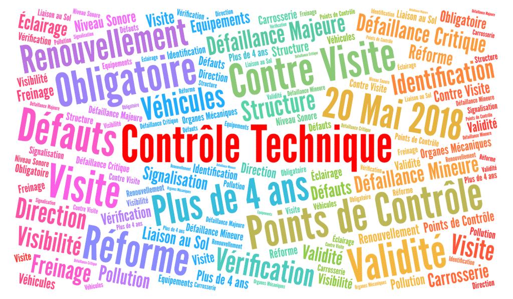 Nuage de mots clés sur le contrôle technique.